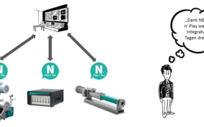 NETZSCH Plug n' Play wird in den Geschäftsbereich Mahlen & Dispergieren zurückgeführt!